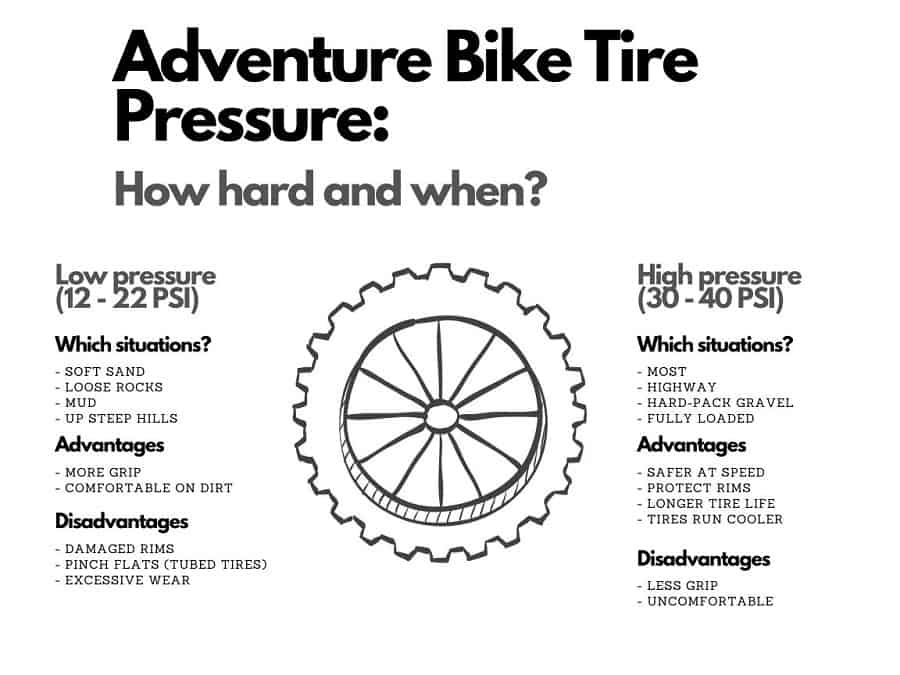There is a trade-off between hard and soft tire pressures on a adventure bike